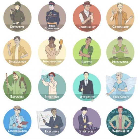 Image result for 16personalities